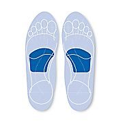 Powerstep® Metatarsal Cushions, Pair - 40113