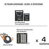 Crossover Symmetry IRON SCAP Team Upgrade Package (4 Station