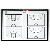 KBA Multi-Court Playmaker Board